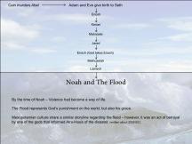 old-testament-survey-timeline-slide-04