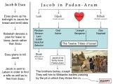 old-testament-survey-timeline-slide-08