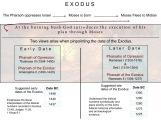 old-testament-survey-timeline-slide-10